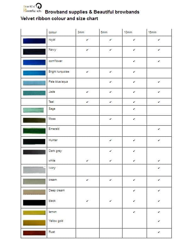 velvet chart one.jpg